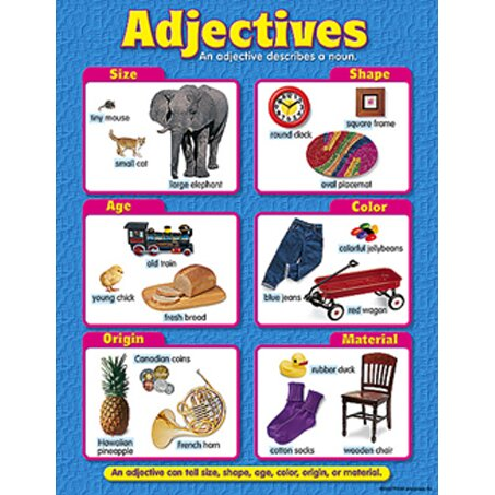 Adjectives Chart Wayfair Supply